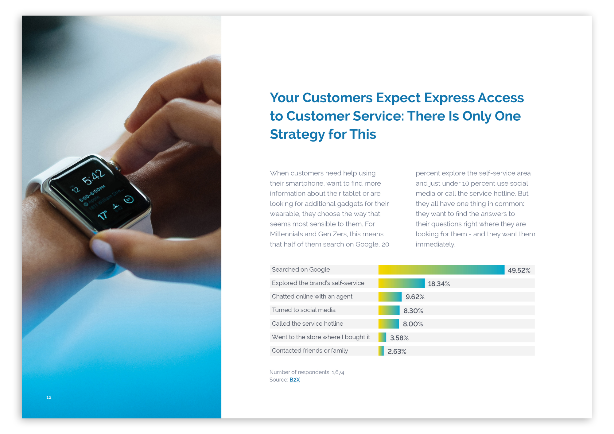 Express Access to Customer Service